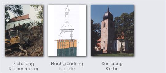 Sanierung historischer Bauwerke